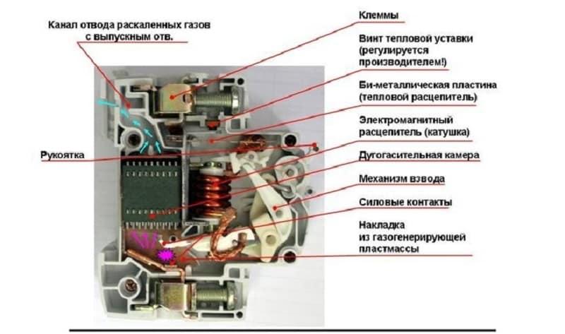 Конструкция автоматического выключателя