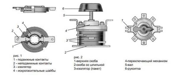 пакетный выключатель ПВ 2 16