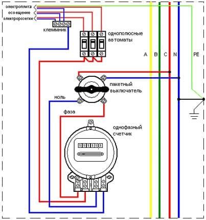 подключение пакетного выключателя