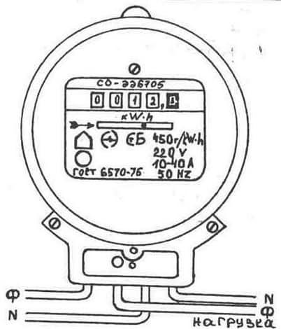 принцип установки индукционного прибора