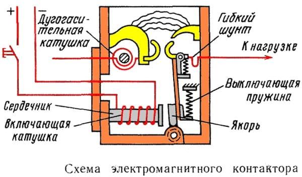 принципиальная схема пускателя