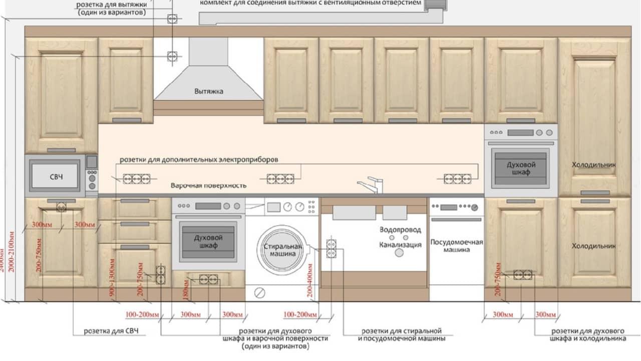 Схема расположения розеток на кухне N1