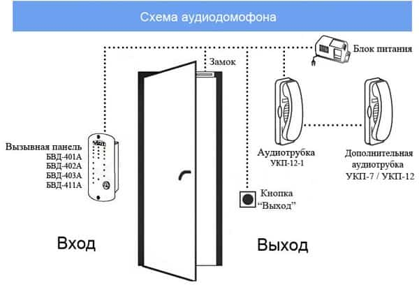 видеодомофон commax схема блока питания