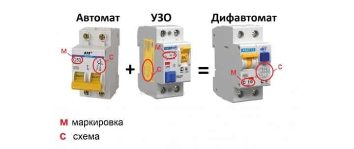 Образное представление конструкции дифавтомата