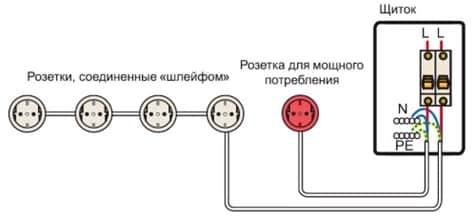 пример проходного подключения