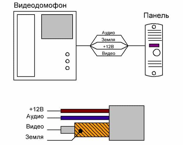 схема соединения проводов видеодомофона