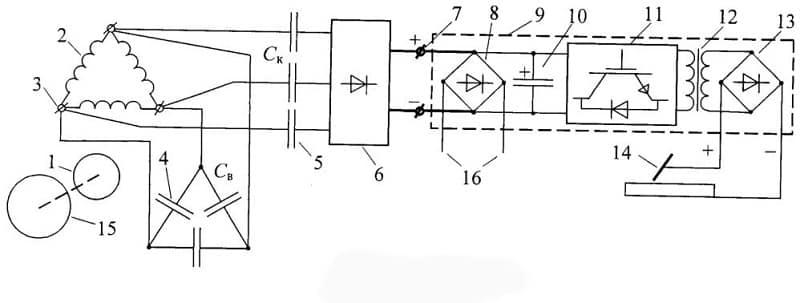 Схема сварочного асинхронного генератора
