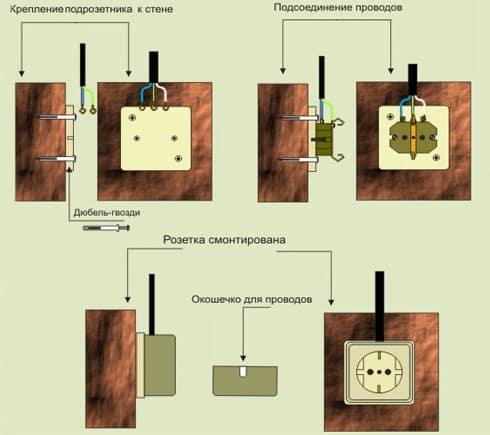 Как правильно подключить розетку с заземлением