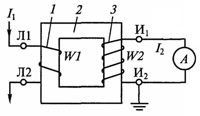 Как устроен измерительный трансформатор тока