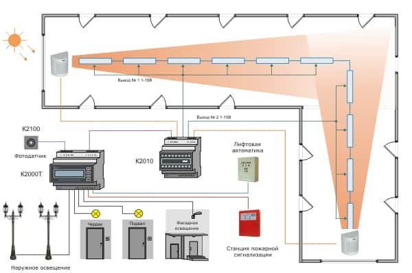 Дистанционное управление освещением с пульта