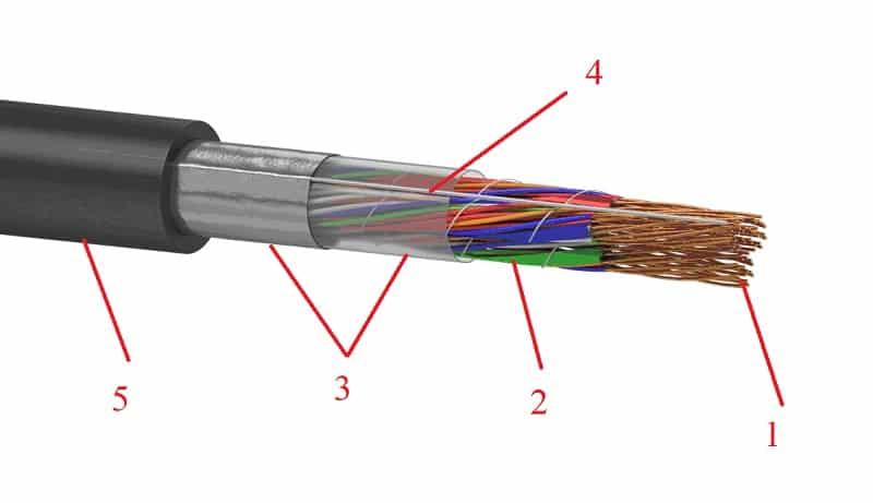 Конструкция кабеля ТППэп