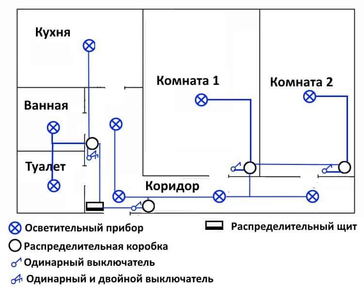 План с нанесенной схемой освещения