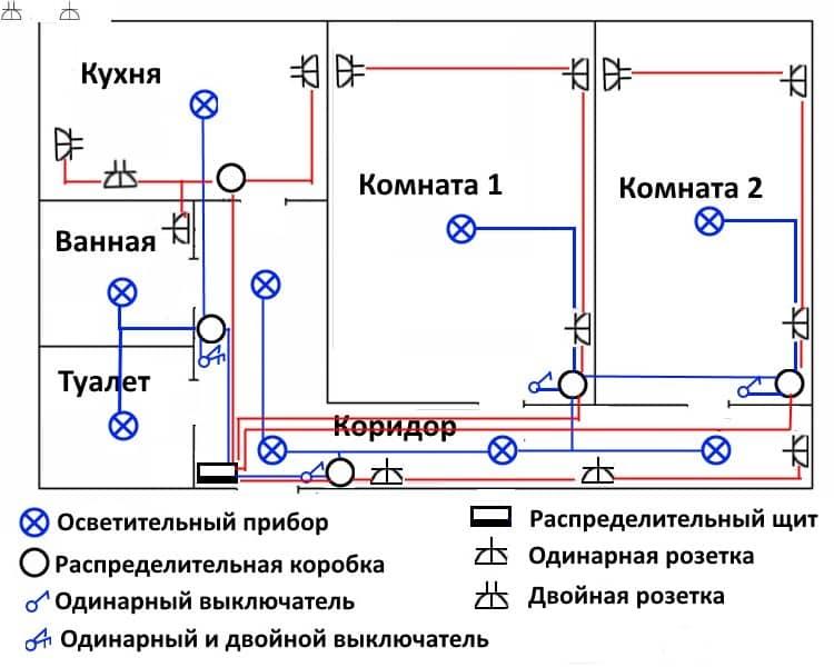 План с освещением и основной силовой частью
