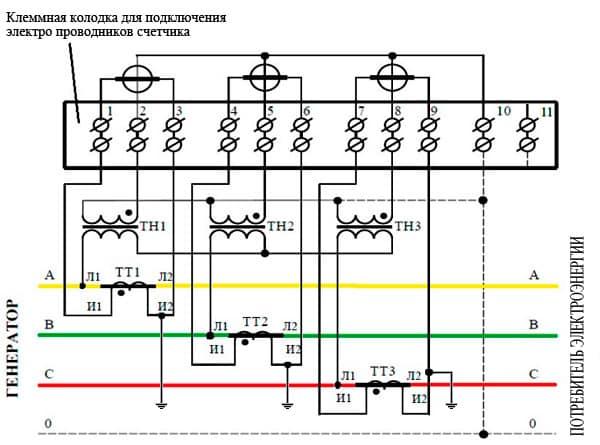 подключение через трансформаторы
