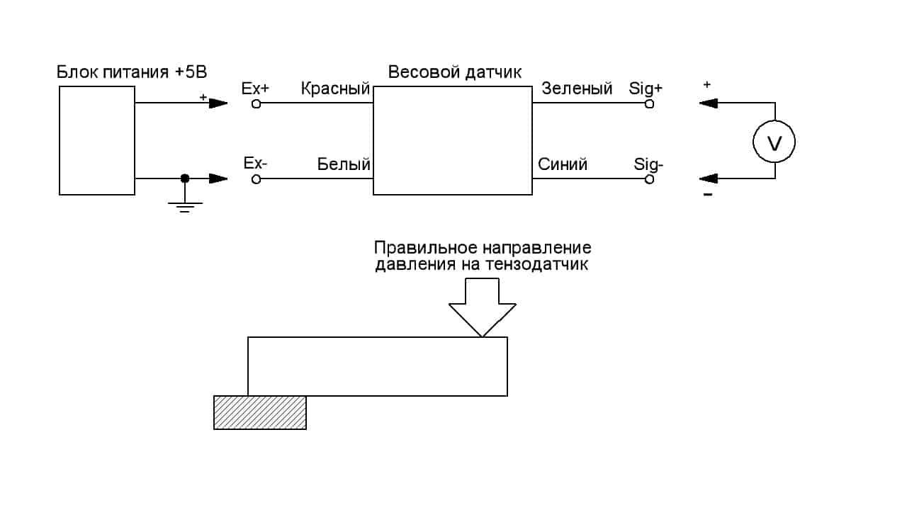 Практическая реализация четырехпроводной схемы подключения
