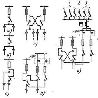пример схемы ввода