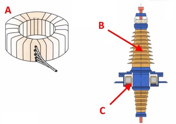 Пример установки встроенного ТТ