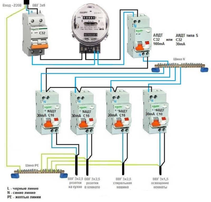 Схема подключения ВН в домашней сети