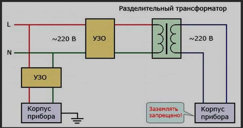 Схема подключения