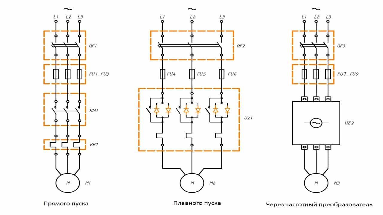 Способы пуска трехфазного электродвигателя