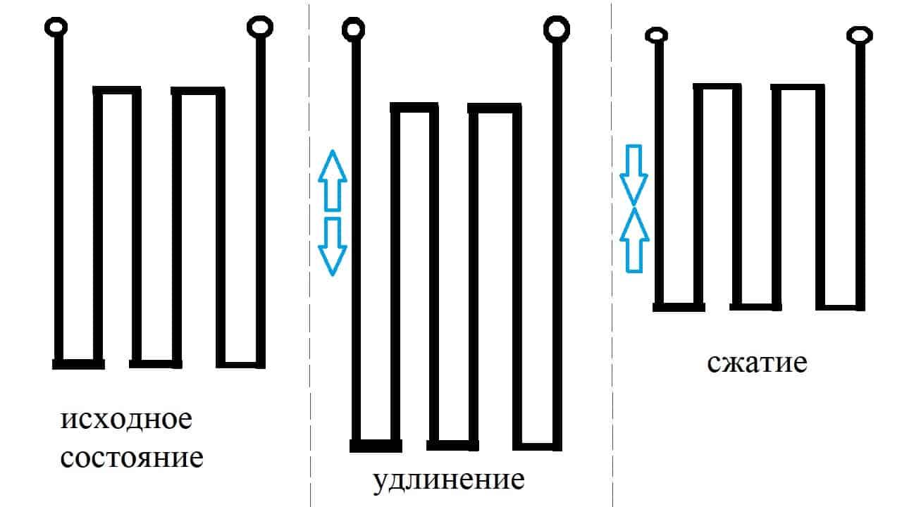 Устройство тензорезистора