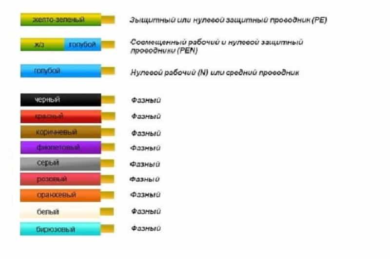 Цветовое соответствие проводов