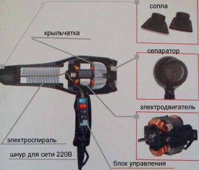 Ремонт фенов для волос в москве