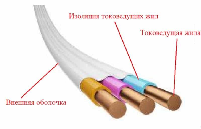 Конструкция провода ПУНП