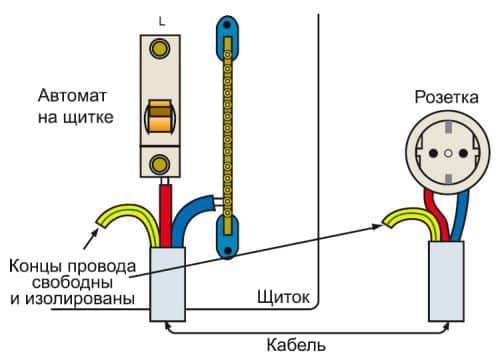 Как определить провод заземления