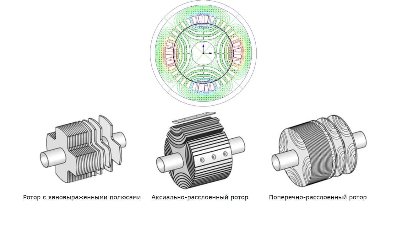 Пример реактивного ротора