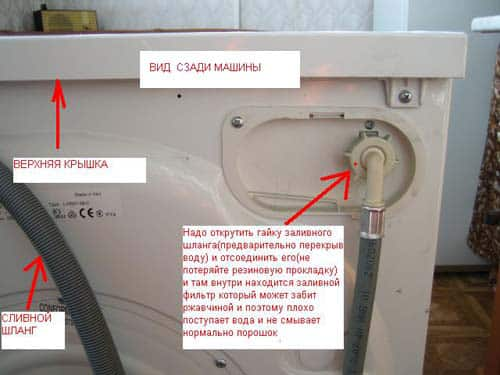 ремонт и чистка фильтра стиральной машины