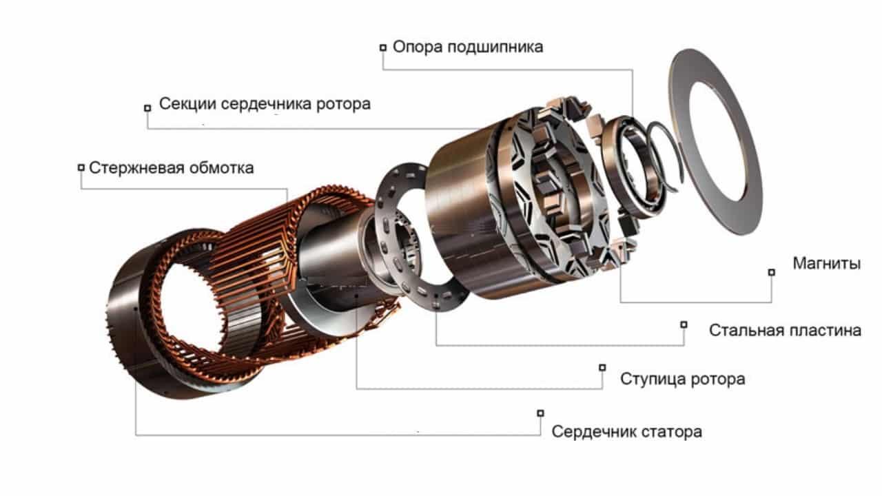 Синхронный электродвигатель с постоянными магнитами