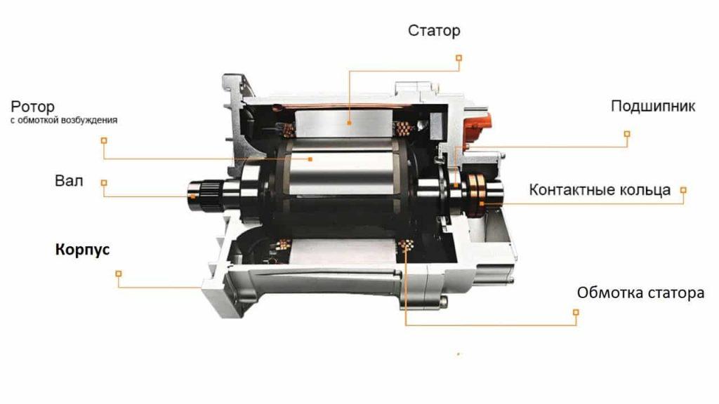 Устройство синхронного электродвигателя