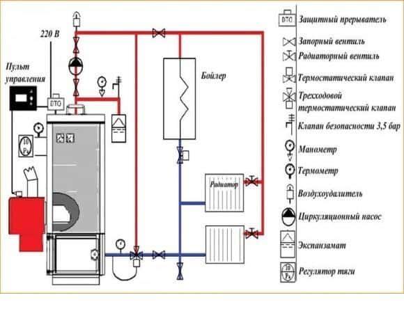 Схема обвязки твердотопливного котла с применением термостатического трехходового клапана