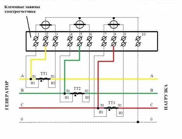 Схема подключения трансформаторов тока