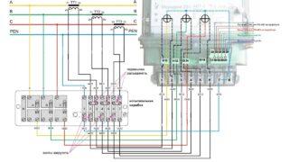 Схема полукосвенного включения электросчетчика в цепи с совмещенным PEN проводником