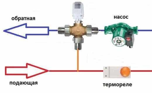 Схема включения трехходового клапана в систему отопления