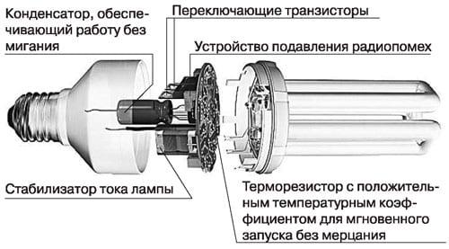 конструкция газоразрядного светильника