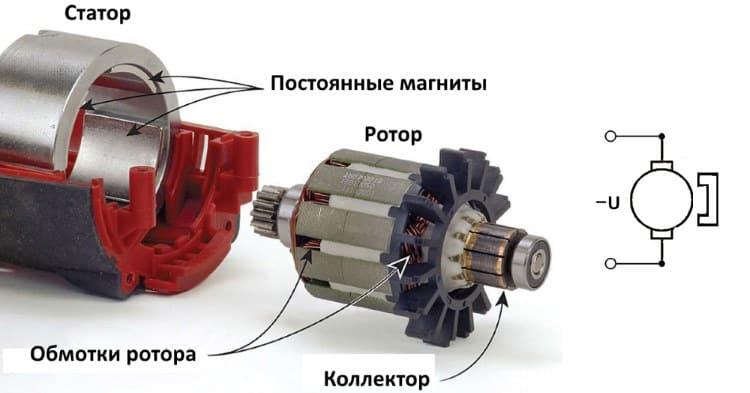 Конструкция коллекторного двигателя на постоянных магнитах и его схема