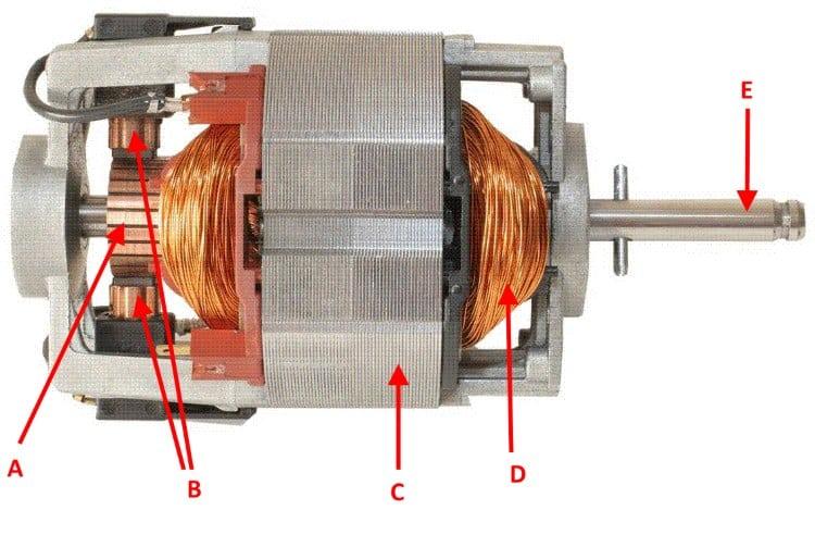 Конструкция универсального коллекторного двигателя