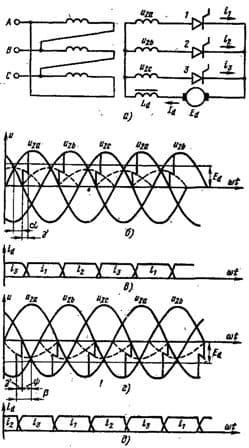 нулевая схема трехфазного преобразования