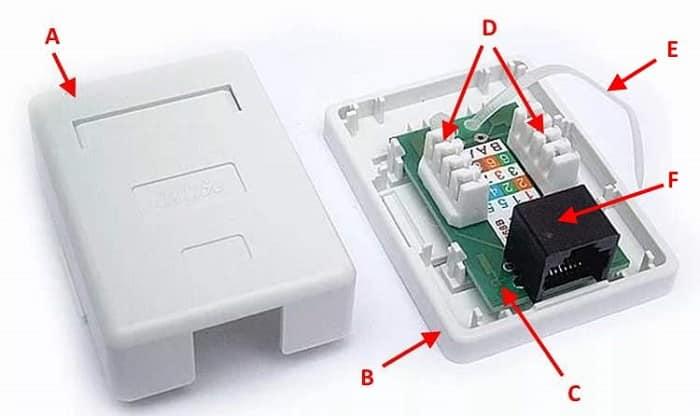 cfd14d6c8a0e4 Розетка rj-45: распиновка, инструкция по подключению, характеристики