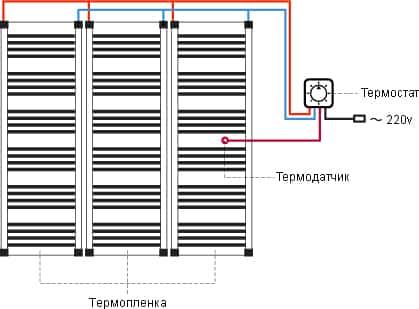 подвод к термодатчику