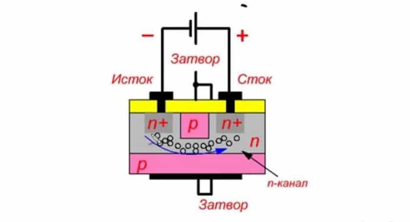 Полевой транзистор с p-n переходом