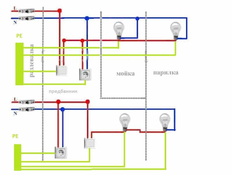 Простая схема проводки в бане