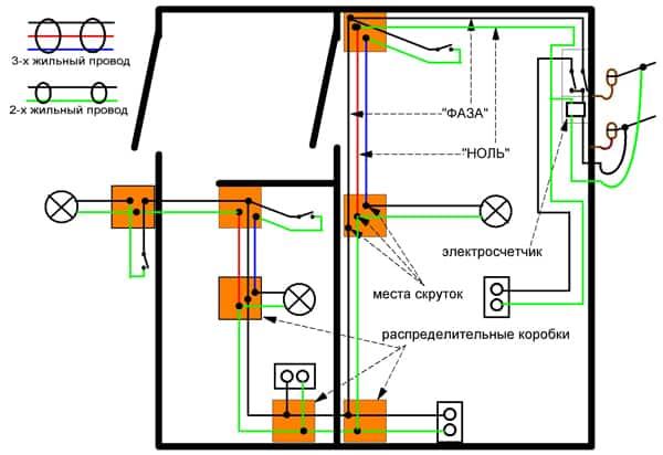 схема разветвления проводки в бане