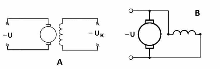 Схемы КД с независимой (А) и параллельной (В) обмоткой возбуждения