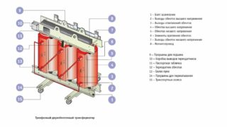 Конструкция сухого трансформатора