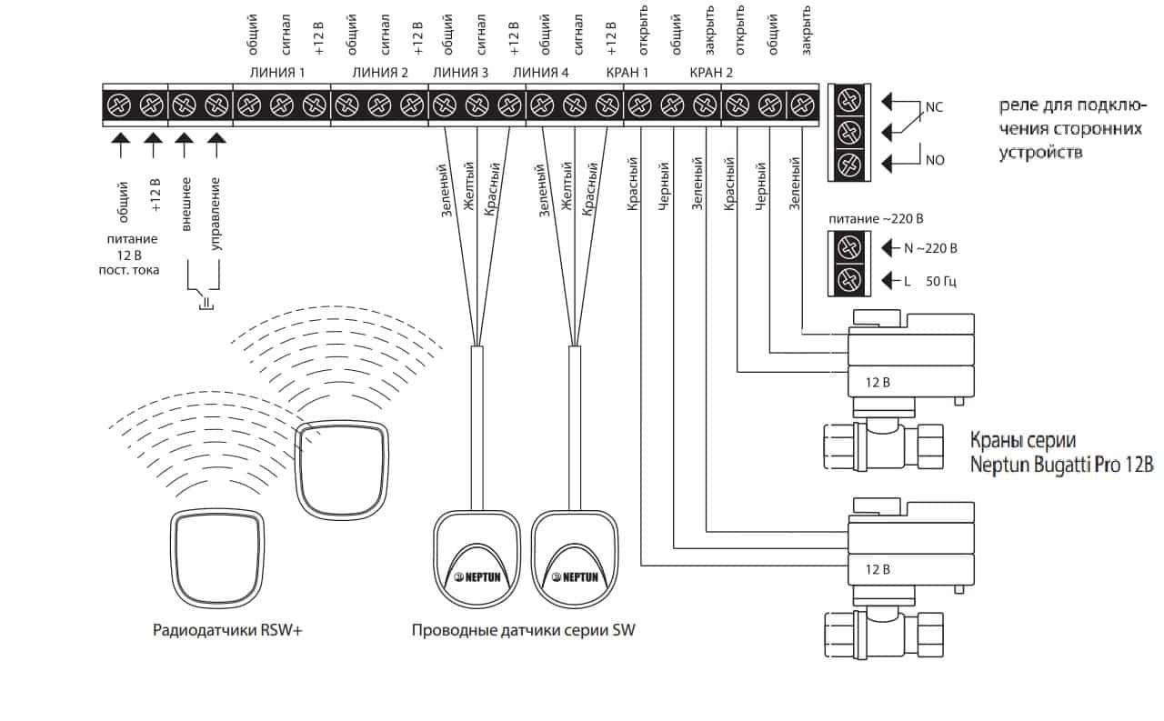 Схема комбинированного подключения