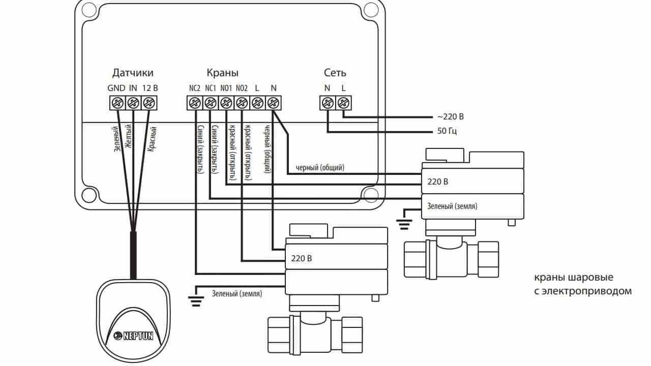 Схема распиновки контроллера для подключения датчика протечки воды